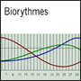 Calcul des biorythmes