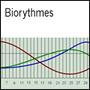Calcul bio-rythme